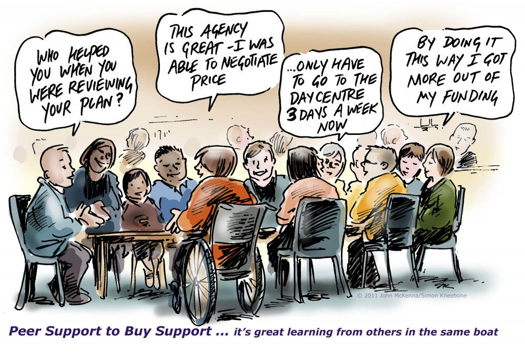 Peer Support to Buy Support Get Together